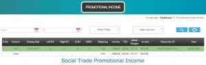 Social Trade Promotional income