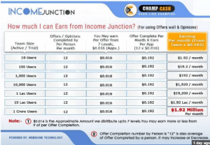 income juction