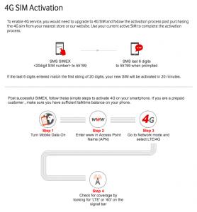 Vodafone 4G sim upgrade