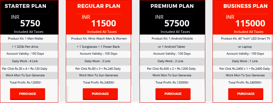 Adsclick biz Plans