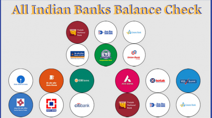 All Indian Bank Balance Check Missed Call Enquiry for 27 May