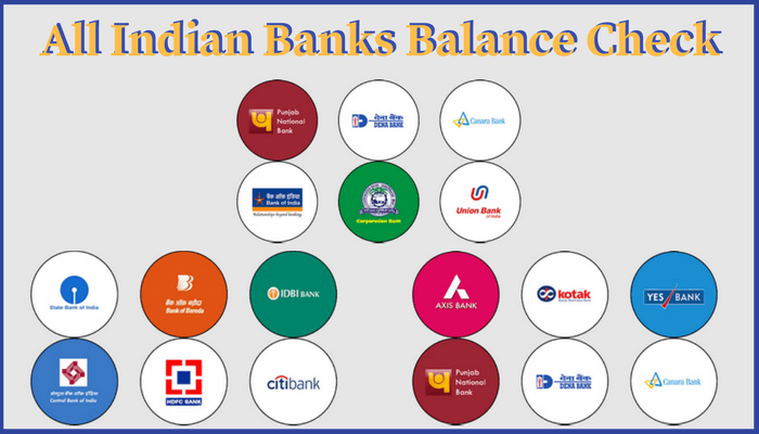Indian Banks Balance Check