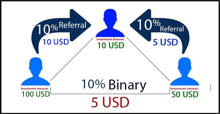 gbforex binary