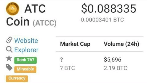 atc coin price