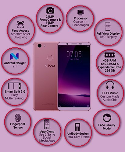 Vivo v7 plus features